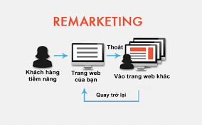 sữ dung google remarketing search